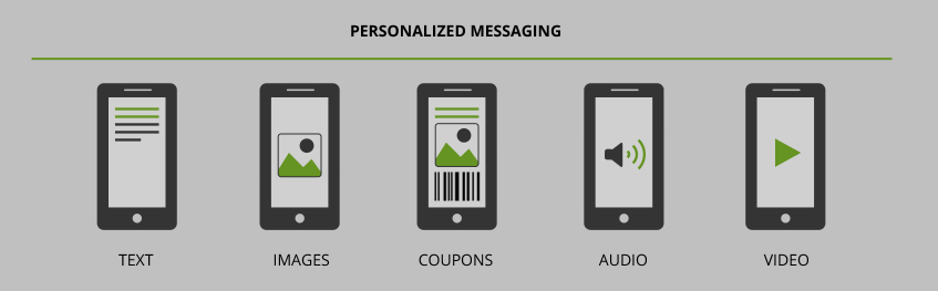 Mobile Marketing Personalized Options